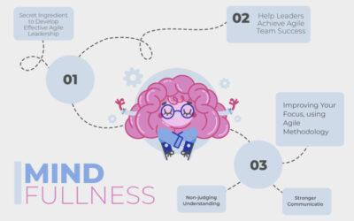 How Mindfulness Enables Agile Leadership